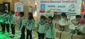 Ac� ve G�zya��n�n Adresi Gazze�den Mutlu Haber